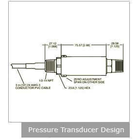 pressure transmitter diagram today wiring diagram rh 6 yupo fintecforumdach de jumo pressure transmitter wiring diagram prignitz pressure transmitter wiring diagram